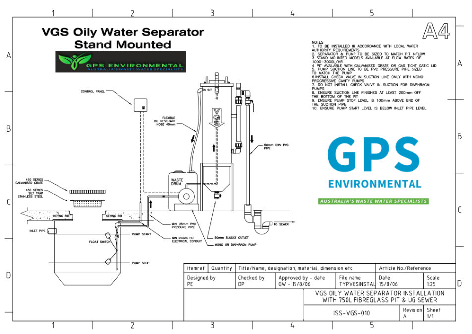 GPS vgs ows EXT diagrammatic