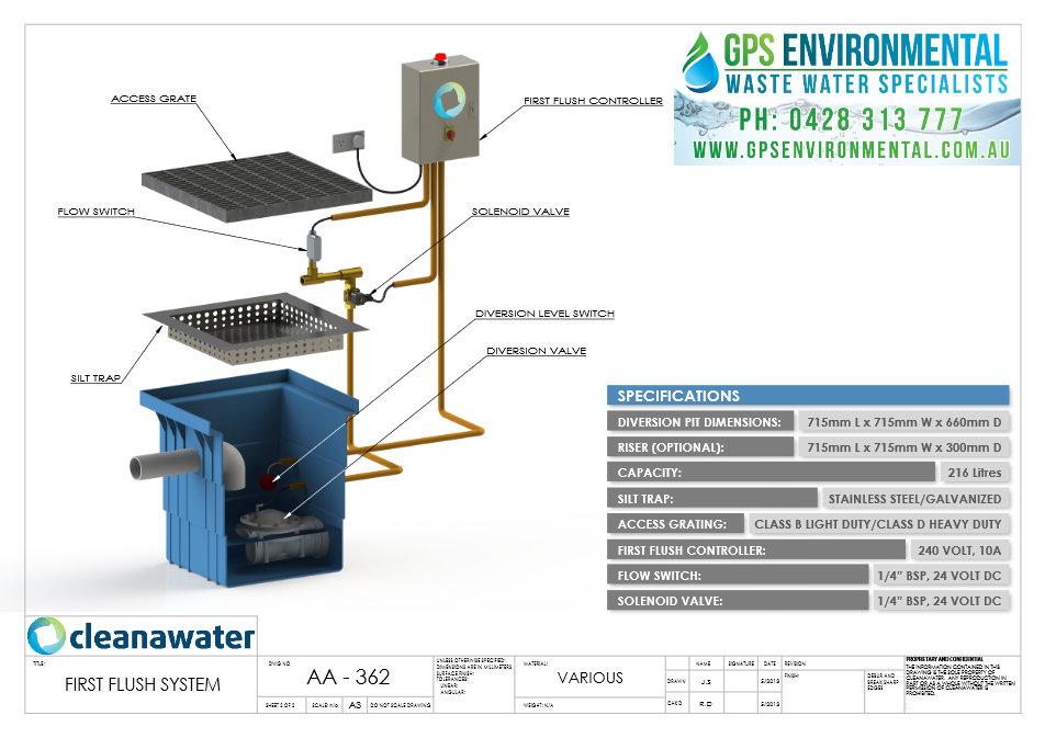 GPS FF Diversion Spec Sheet